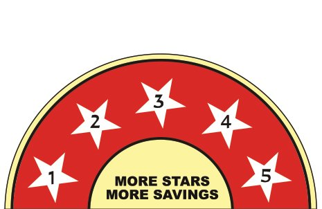 star rating (1)-min