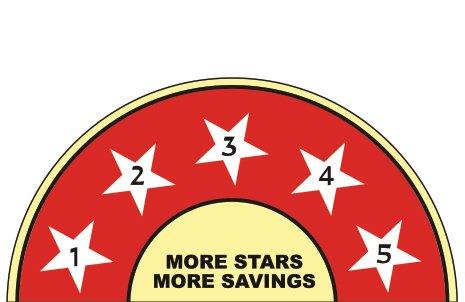 star rating (1)-min