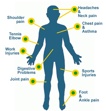 body-pain-graphic