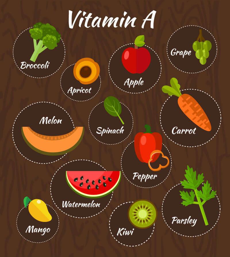 vitamin-a-1