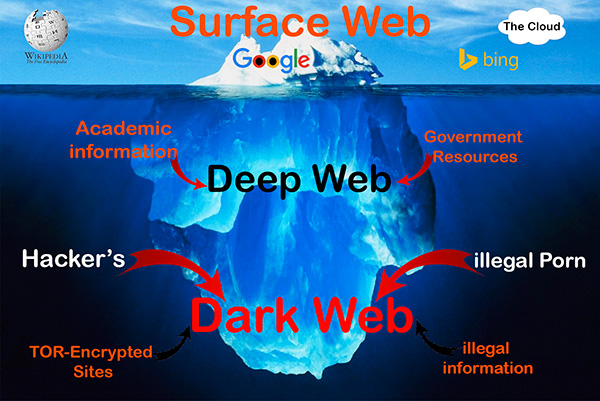 deep-web-dark