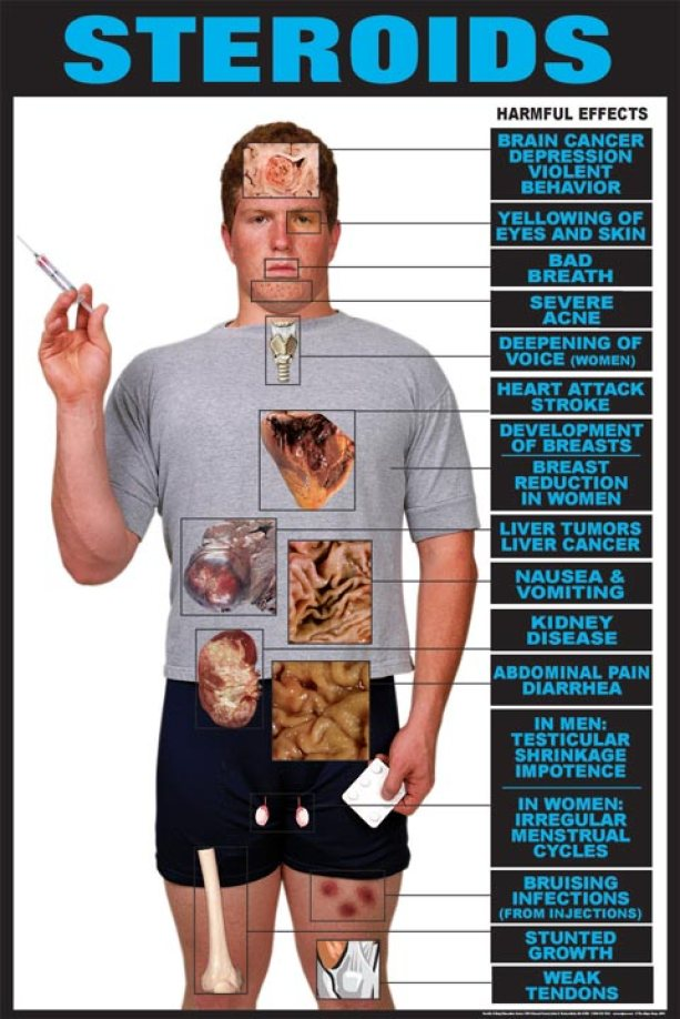 steroids side effects over body